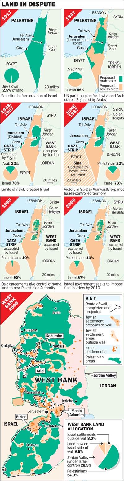 Mapa dos territórios disputados entre Israel e a Palestina